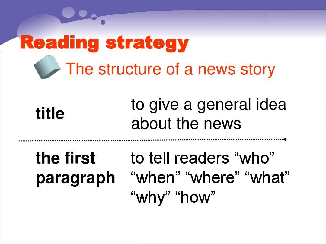 Book 2_U1_Reading 1PPT
