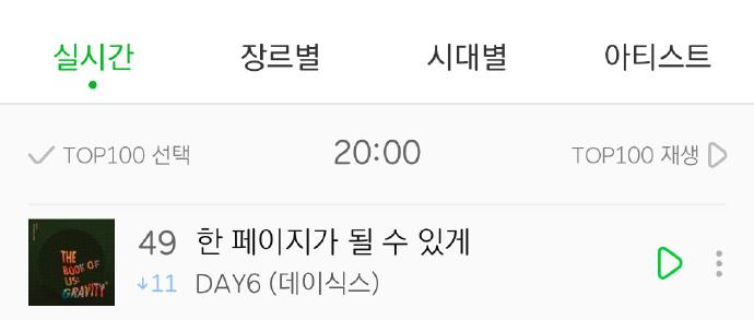 DAY6@DAY6Official#GRAVITY#【音源】190715 20:00 Melon音源 :<Time of Our Life&