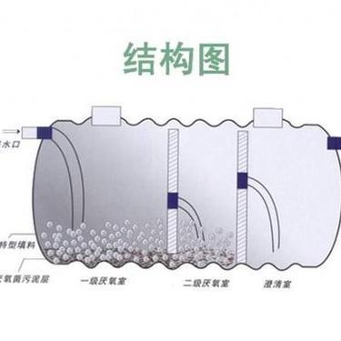 岳阳新型化粪池 200立方玻璃钢化粪池批发 成品玻璃钢化粪池