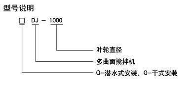 南京兰江QSJ双曲面潜水搅拌机 立式涡轮搅拌器示例图2